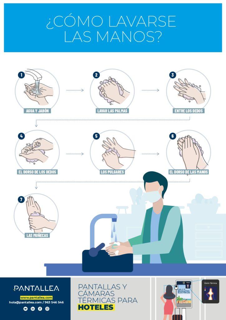 lavarse manos hoteles