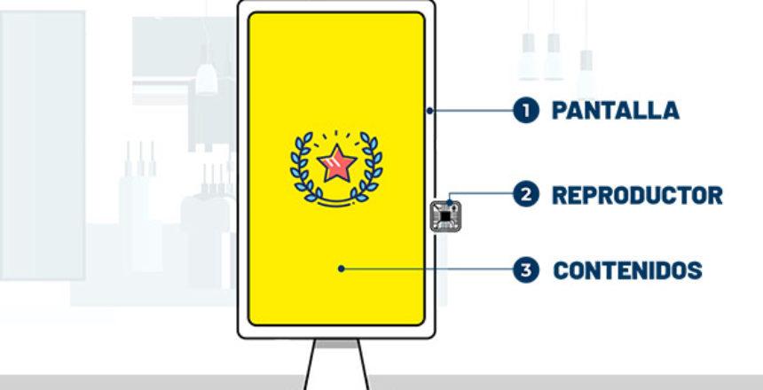 tecnología cartelería digital